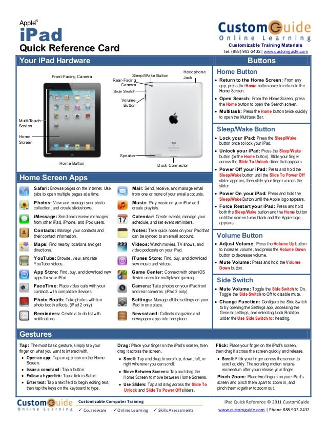 Apple®iPadQuick Reference CardYour iPad Hardware ButtonsHome Button• Return to the Home Screen: From anyapp, press the H...