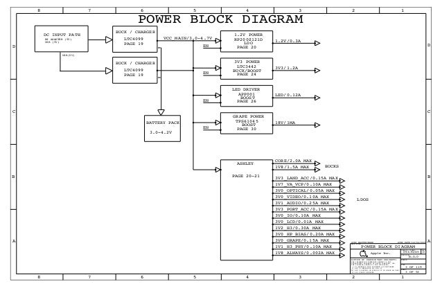 ipad 1 full schematic diagram