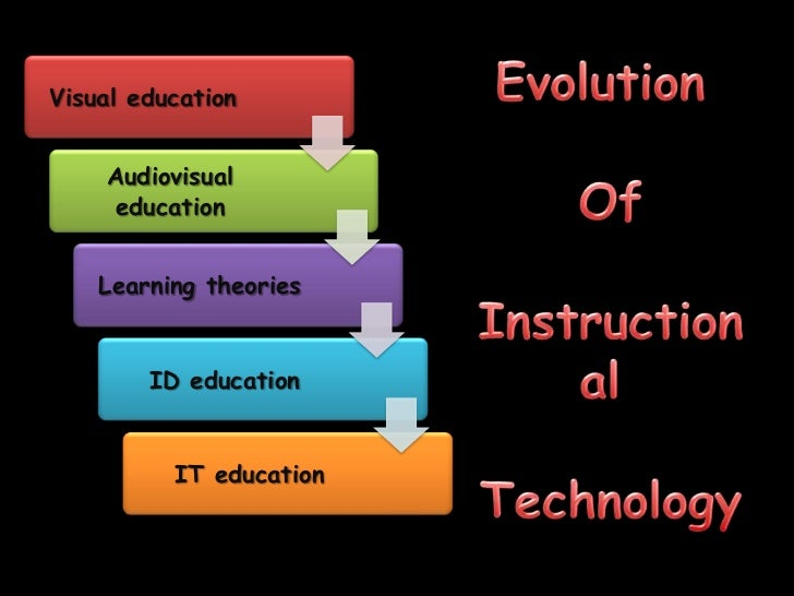 Visual education    Audiovisual    education    Learning theories        ID education          IT education