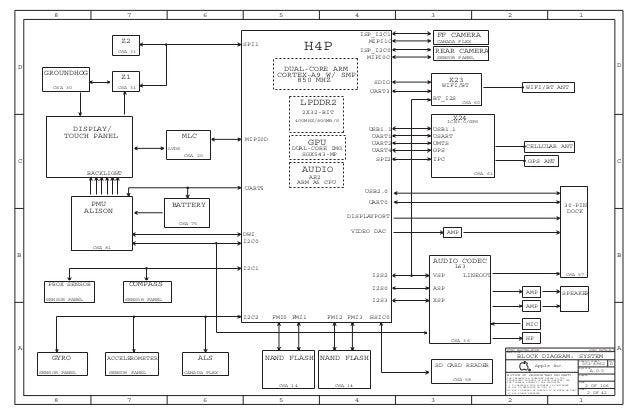 ipad2 full Schematic Diagram