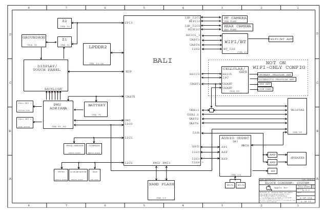 Ipad 4 Circuit Diagram - Wiring Diagram Third Level Iphone Parts Diagram on iphone inside parts, iphone 6 vector, iphone 4 parts map, iphone hardware diagram, iphone cad diagram, iphone 6 replacement parts, iphone 4 ios 7, iphone 4 problems, jeep 6 cylinder engine diagram, iphone 4 buttons, iphone teardown parts list, iphone 4 white, iphone 4 complete parts list, iphone 4 assembly, iphone 6 plus repair parts, iphone 4 replacement parts, iphone 4 headphones, iphone 4 back, iphone troubleshooting, iphone 4 manual,