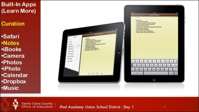 iphoto calendar templates - ipad academy day 1 union sd