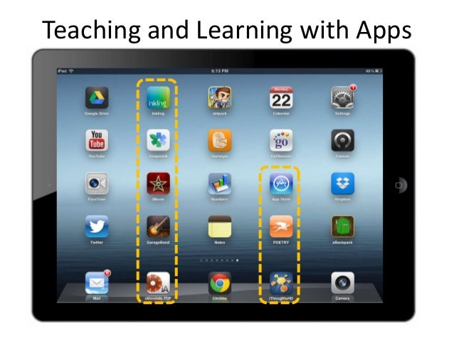 ChangeisdifficultTeaching and Learning with Apps