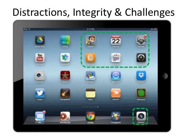 ChangeisdifficultDistractions, Integrity & Challenges