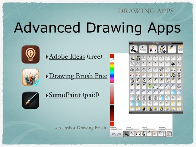 Creative App Titude Ipad Activities For The Art Classroom