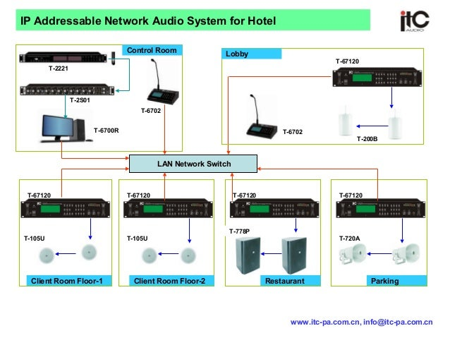 Ip Addressable Network Audio System For Hotel A37 B1