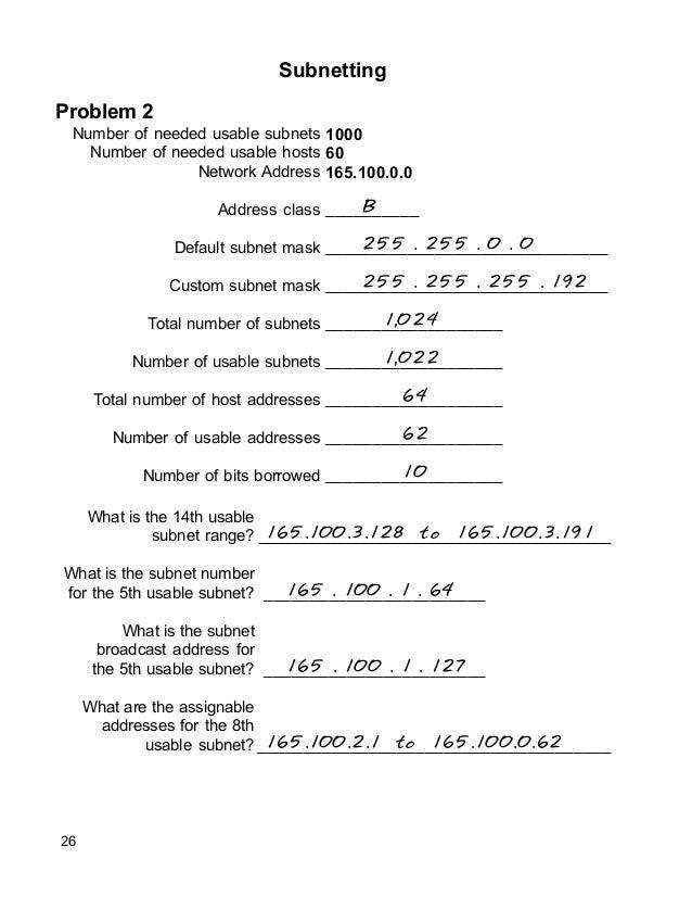 ip addressing 26 subnetting workbook • design an ip addressing scheme using a class c network  55 hosts 19216810/26 255255255  5 packet tracer 3 lab – vlsm 1 solution copyright.