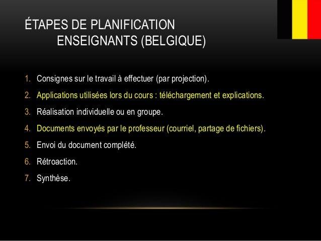 ÉTAPES DE PLANIFICATION ENSEIGNANTS (BELGIQUE) 1. Consignes sur le travail à effectuer (par projection). 2. Applications u...