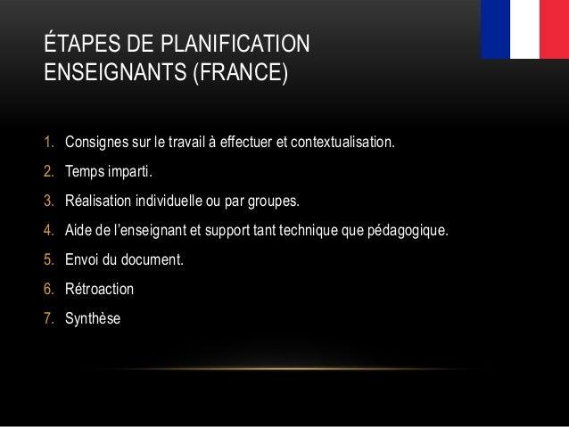 ÉTAPES DE PLANIFICATION ENSEIGNANTS (FRANCE) 1. Consignes sur le travail à effectuer et contextualisation. 2. Temps impart...