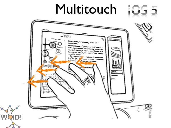 Quick guide for iPad