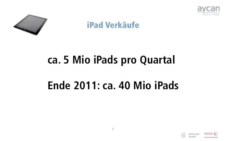 Das iPad in der klinischen Anwendung Slide 3