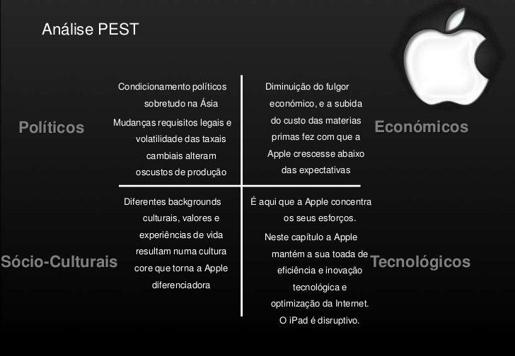 iPad Estratégia de Marketing