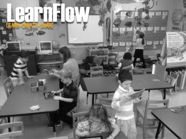 LearnFlowLearn-Create-Share