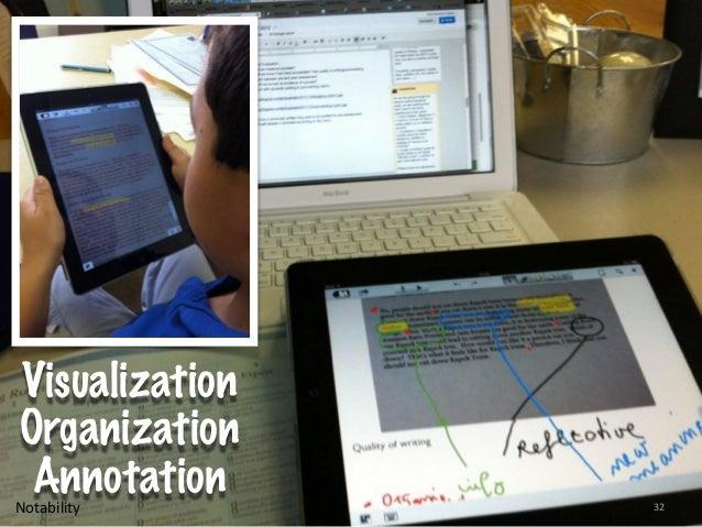 iPads as a Presentation Tool