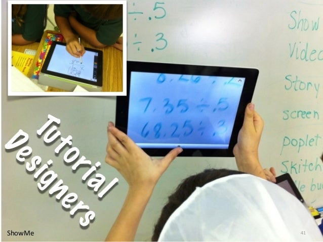 The iPads as a Collaboration Tool