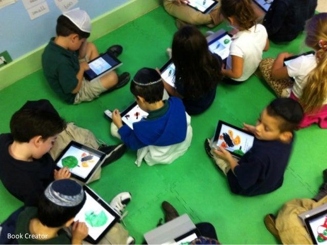 The iPads as a D r a w i n g Tool