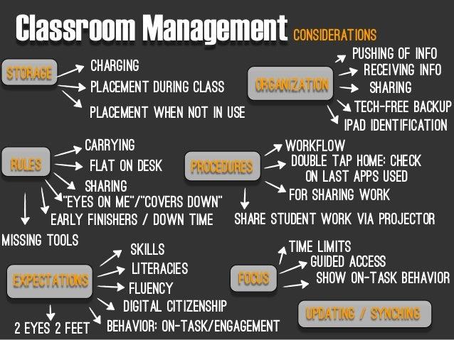 Classroom ManagementStorageUpdating / SynchingRulesOrganizationExpectations FOcusTime LimitsFlat on DeskChargingPlacement ...