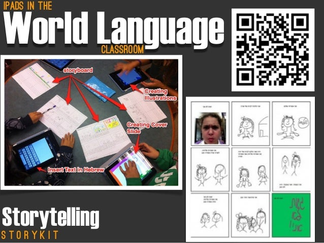StorytellingS t o r y K i tWorld Languageipads in theClassroom