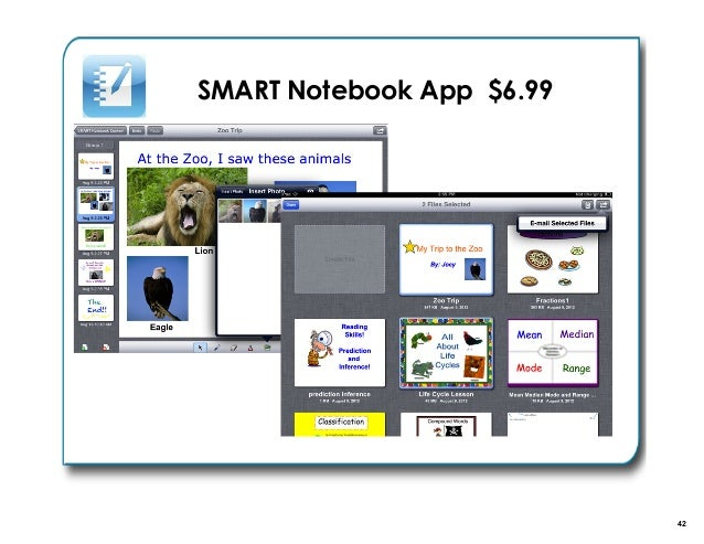 iPads and SMART Boards - Making the Most of Both