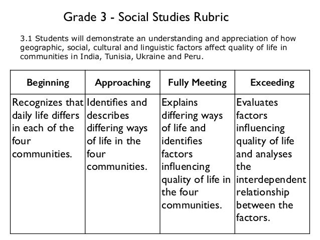 rubric research paper social studies elementary We have hundreds of printable rubrics we also have rubric maker tools that make it simple to create a rubric.