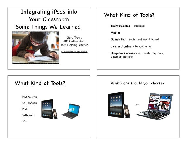 Integrating iPads into                                             What Kind of Tools?     Your ClassroomSome Things We Le...