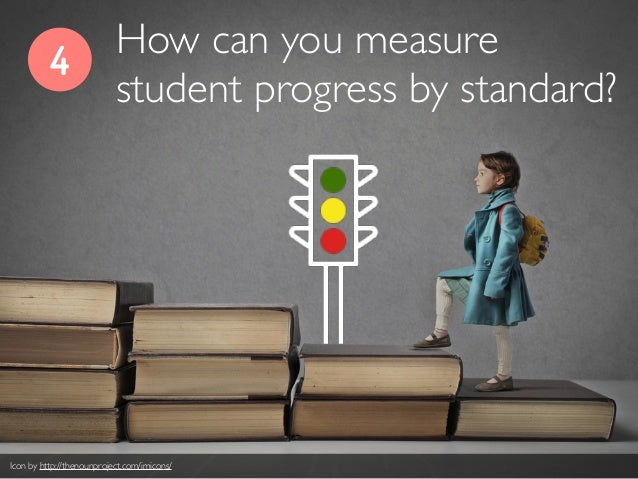 4 How can you measure student progress by standard? Icon by http://thenounproject.com/imicons/
