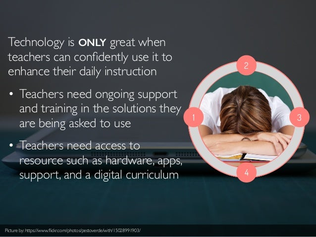 2 1 3 4 Technology is ONLY great when teachers can confidently use it to enhance their daily instruction • Teachers need on...