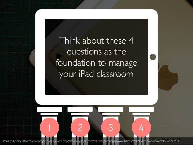 1 2 3 4 Think about these 4 questions as the foundation to manage your iPad classroom Icons and pic by http://thenounproje...