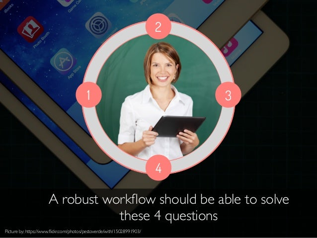 2 1 3 4 A robust workflow should be able to solve these 4 questions Picture by: https://www.flickr.com/photos/pestoverde/wit...