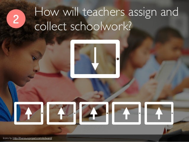 How will teachers assign and collect schoolwork? 2 Icons by http://thenounproject.com/edward/