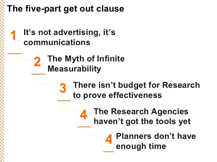 The five-part get out clause 1 It's not advertising, it's communications 2 The Myth of Infinite Measurability 3 There isn'...