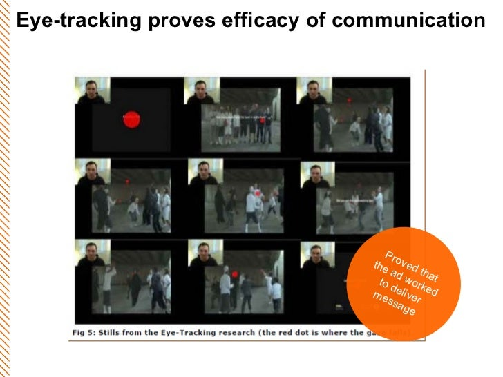 Eye-tracking proves efficacy of communication Proved that the ad worked to deliver message