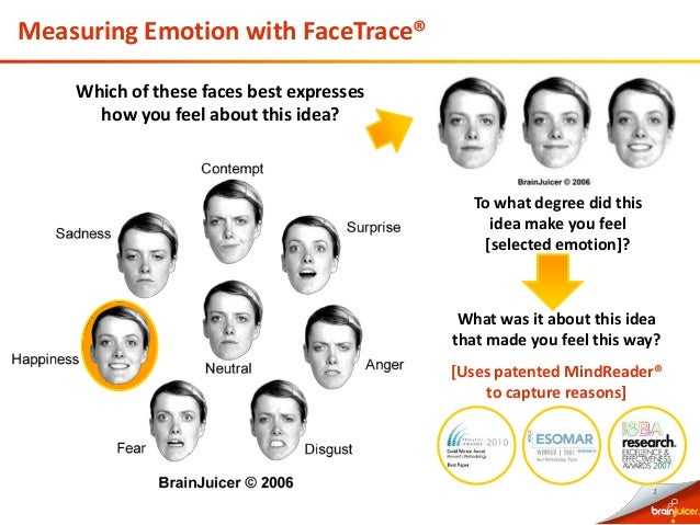 1 Which of these faces best expresses how you feel about this idea? To what degree did this idea make you feel [selected e...