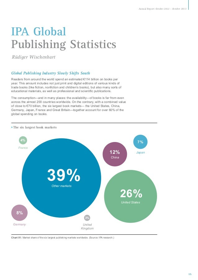 book publishing market report 2012 The newspaper publishing industry  similarly, the book publishing report considers the redistribution of the components of the book chain and the shifting role of various industry players with the development of e-books  the same news market in this report, these other news providers are taken into account as the.