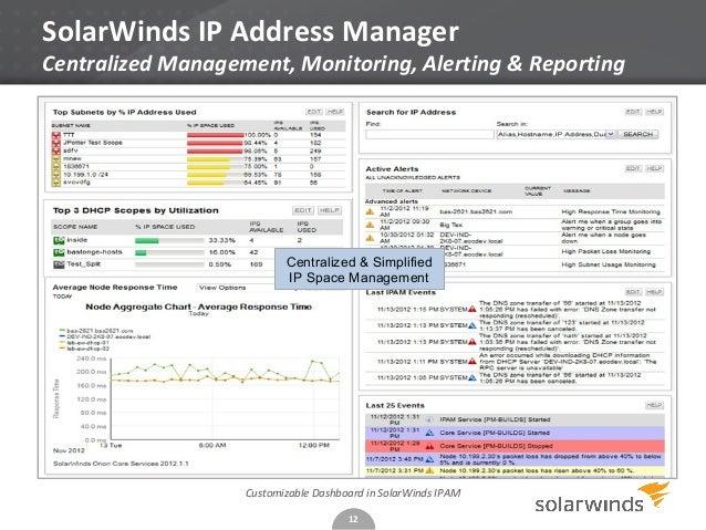 IP Address Management (IPAM) Software