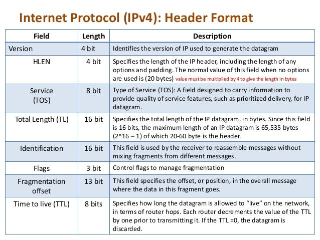 description of ipv4 header fields On 80211 networks, the '-e' option causes tcpdump to print the `frame control' fields, all of the addresses in the 80211 header, and the packet length as on fddi networks, packets are assumed to contain an llc packet.