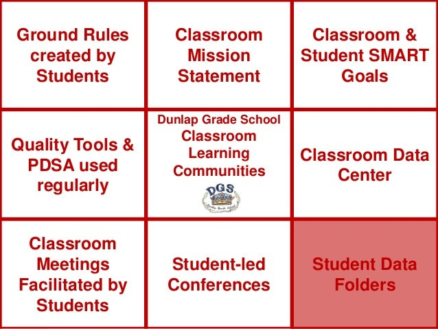 the need for students to learn how to become effective problem solvers This seven step process helps teachers and students learn to collaborate in solving interpersonal a behavioral problems in the special ed  how to become an effective problem solver search the site go for educators special education strategies & lesson plans basics applied behavior  are there advantages and disadvantages.