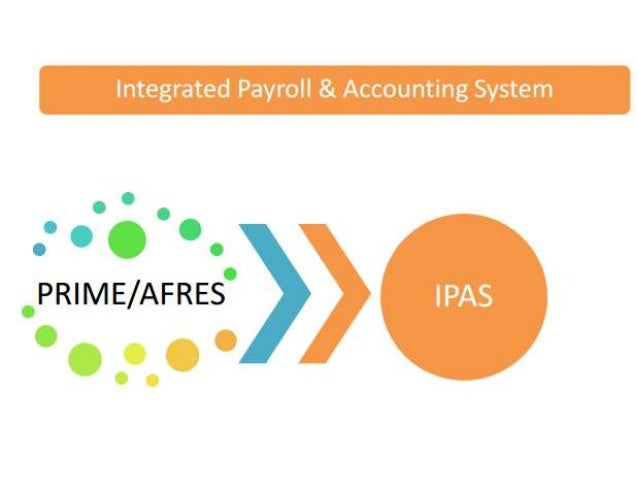 IPAS or AIMS