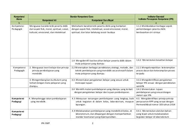 IPA SMP 2 Kompetensi Utama Standar Kompetensi Guru Indikator Esensial/ Indikator Pencapaian Kompetensi (IPK) Kompetensi In...