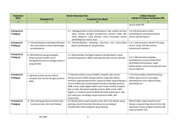 IPA SMP 3 Kompetensi Utama Standar Kompetensi Guru Indikator Esensial/ Indikator Pencapaian Kompetensi (IPK) Kompetensi In...