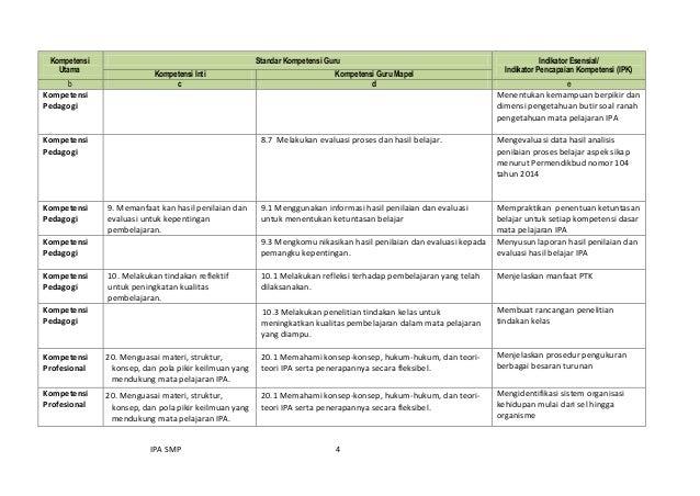 IPA SMP 4 Kompetensi Utama Standar Kompetensi Guru Indikator Esensial/ Indikator Pencapaian Kompetensi (IPK) Kompetensi In...