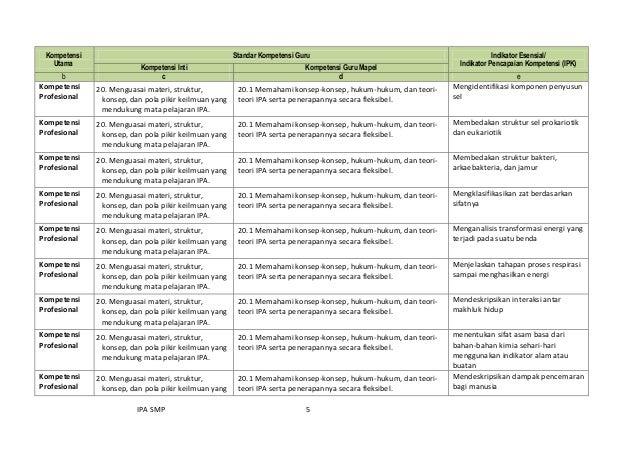 IPA SMP 5 Kompetensi Utama Standar Kompetensi Guru Indikator Esensial/ Indikator Pencapaian Kompetensi (IPK) Kompetensi In...