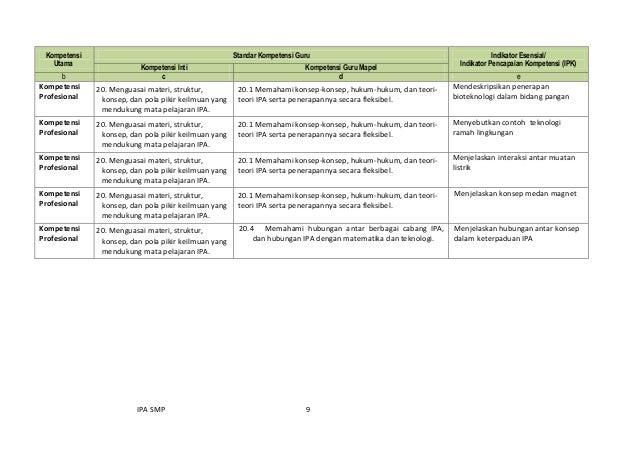 IPA SMP 9 Kompetensi Utama Standar Kompetensi Guru Indikator Esensial/ Indikator Pencapaian Kompetensi (IPK) Kompetensi In...