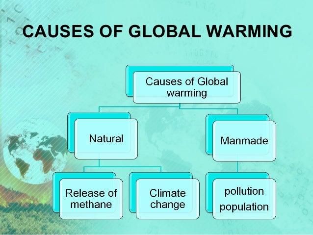 Acid Rain  Ozone Depletion  Global Warming