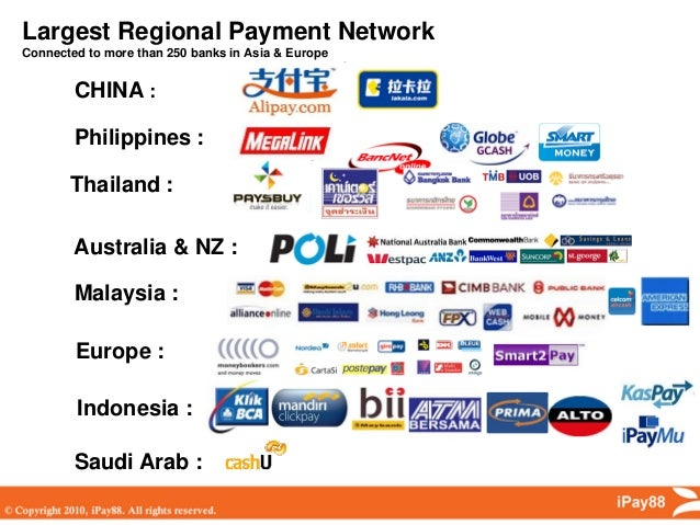 Ipay88 Malaysia Payment Gateway 2012