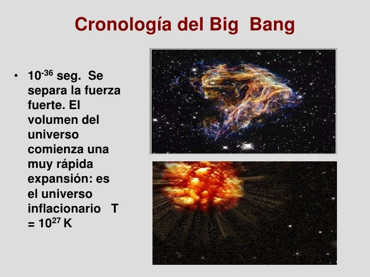 cronologia del big bang