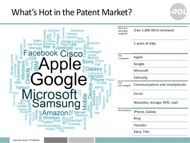 Business Sense • IP Matters What's Hot in the Patent Market? 3 Who and what gets targeted? Over 1,000 EOUs reviewed 5 year...