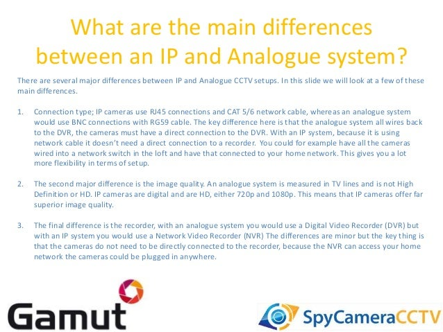 SpyCameraCCTV Guide to IP Cameras