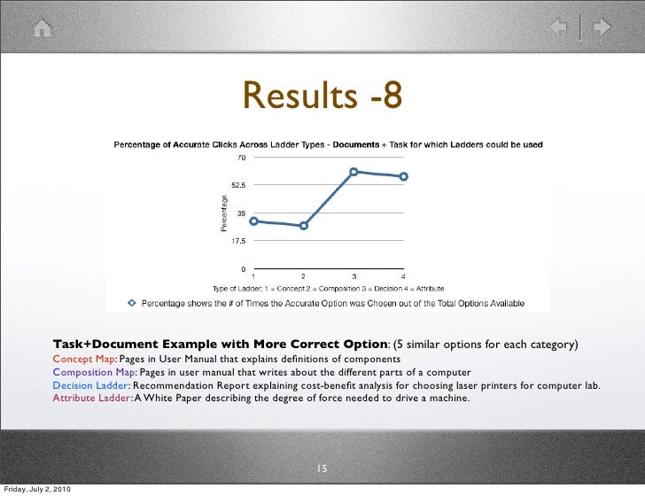 Results -8                   Task+Document Example with More Correct Option: (5 similar options for each category)        ...