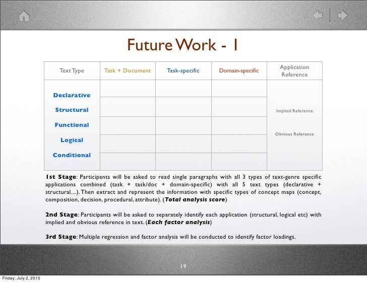 Future Work - 1                                                                                                           ...